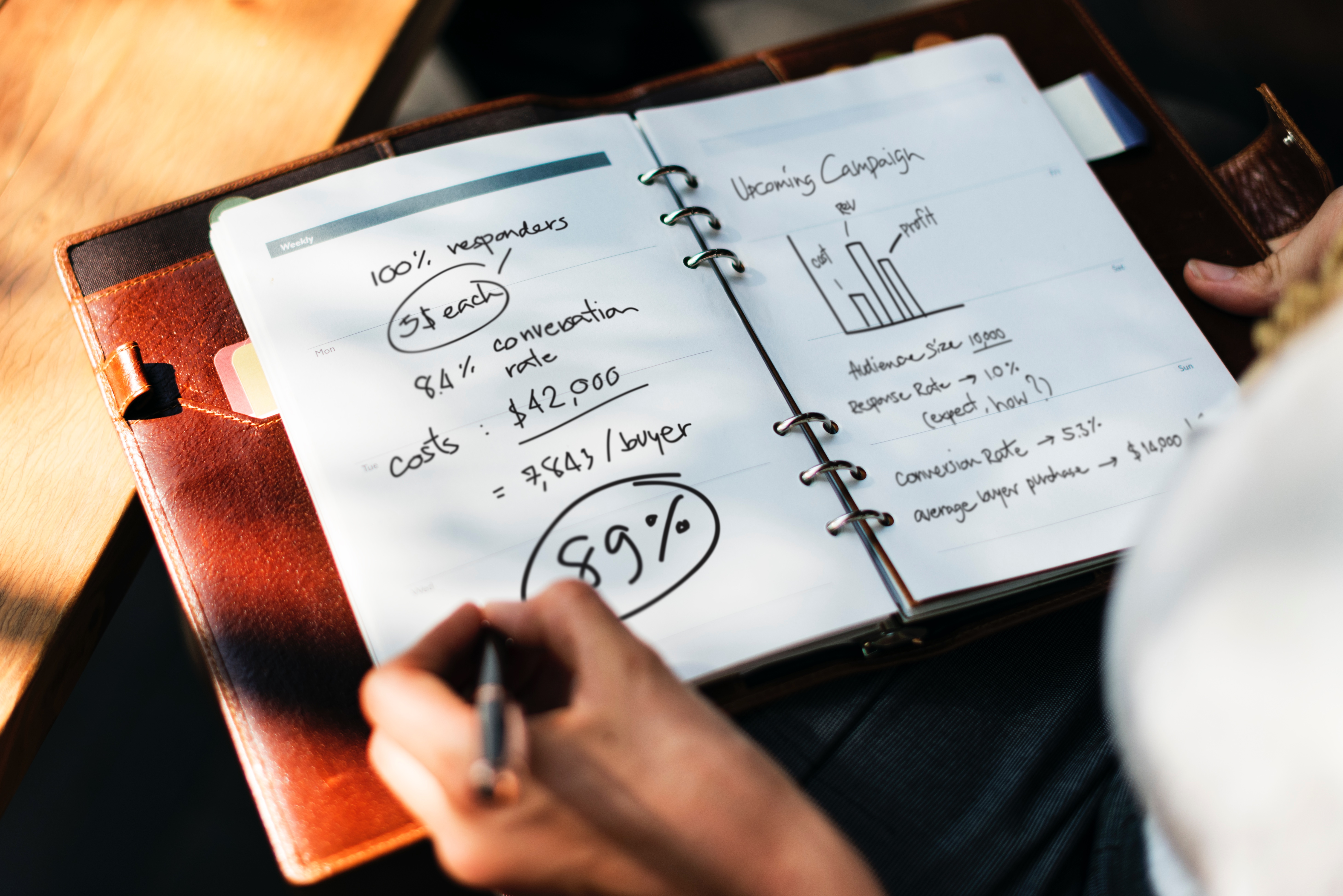 L 39 approche synopp tendance entreprise for Tendance creation entreprise